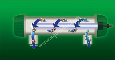Lampada sterilizzatrice uv c 11 watt for Acqua verde laghetto