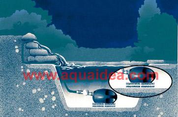 Pompa professionale per laghetto 5000 litri for Kit laghetto da giardino