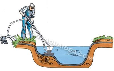 Aspirafango a funzionamento continuato per pulizia laghetto for Laghetto vetroresina